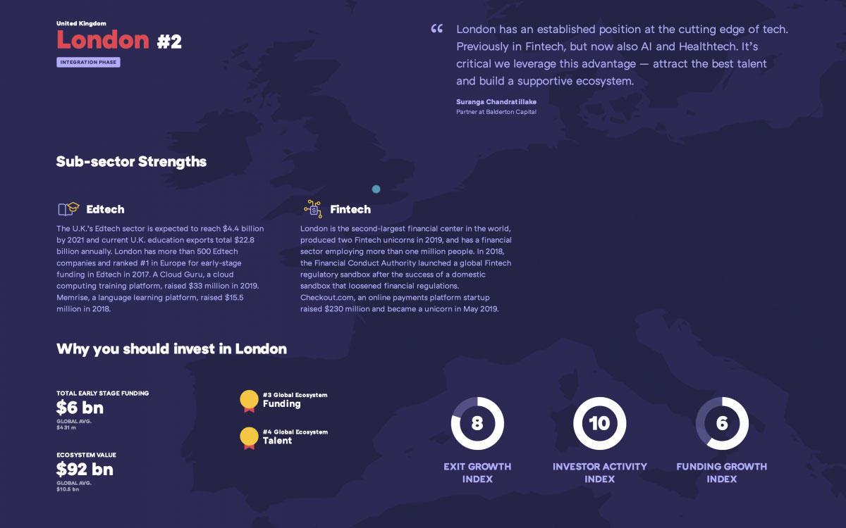 gen-uk-london-fintech-why-you-should-invest-in-london